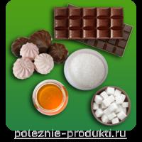 Полезные сладкие продукты